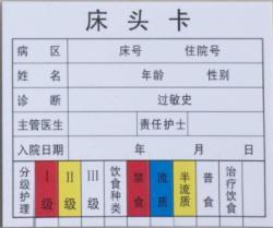 医院病人标准护理床头卡(9*7.5cm)